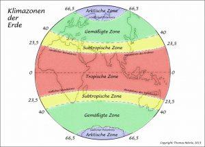 Die 5 Klimazonen der Erde
